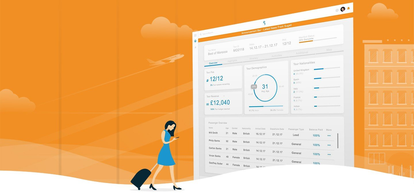 Sugati Travel CRM banner