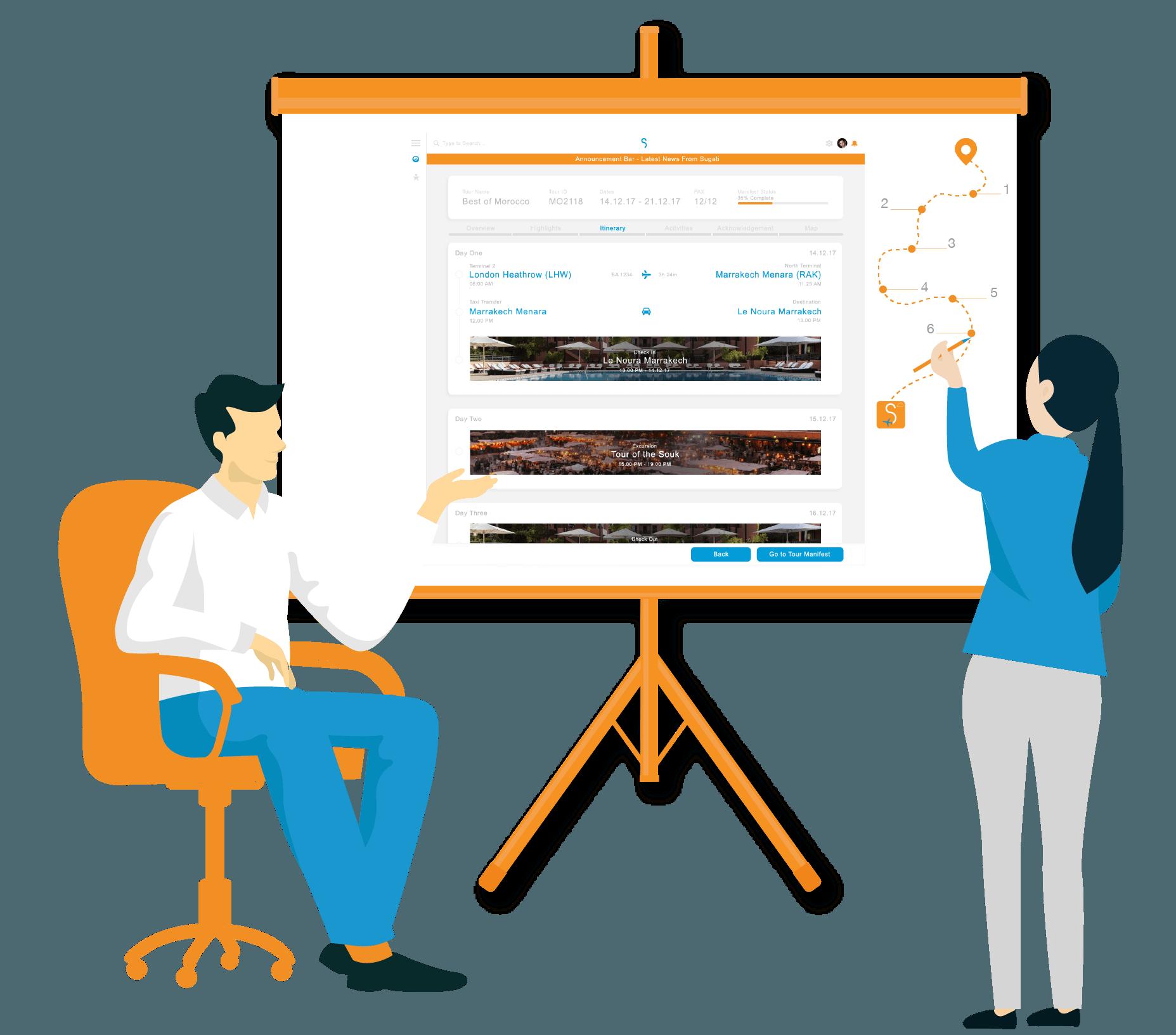 Sugati | Salesforce based Travel CRM | Itinerary Builder